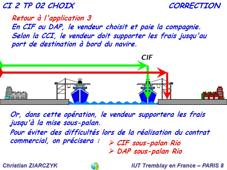 CI 2 TP 02 CHOIX CORRECTION Retour à l application 3