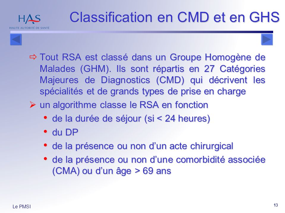 Classification en CMD et en GHS