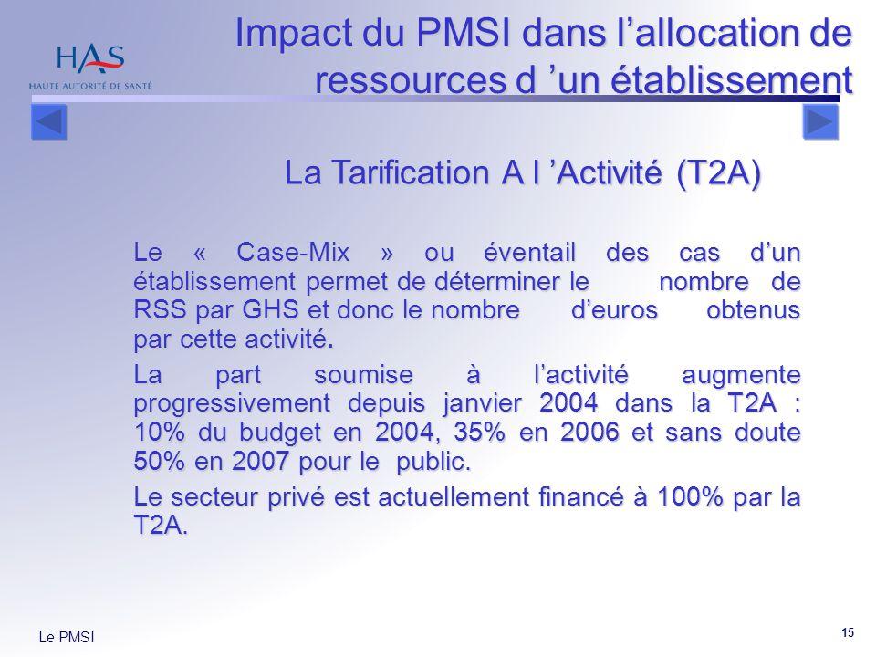Impact du PMSI dans l'allocation de ressources d 'un établissement