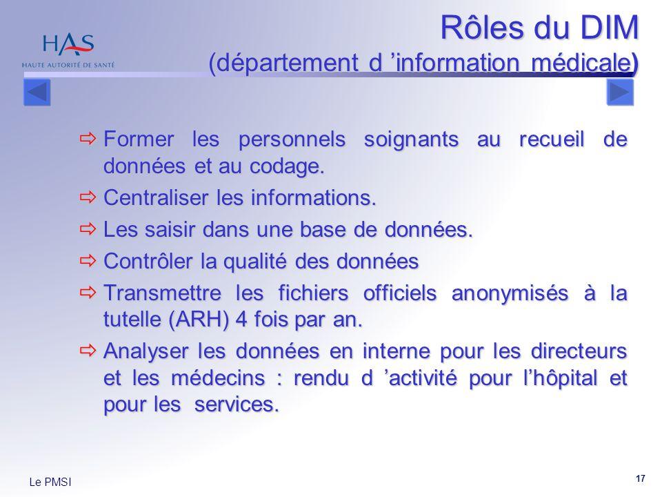 Rôles du DIM (département d 'information médicale)