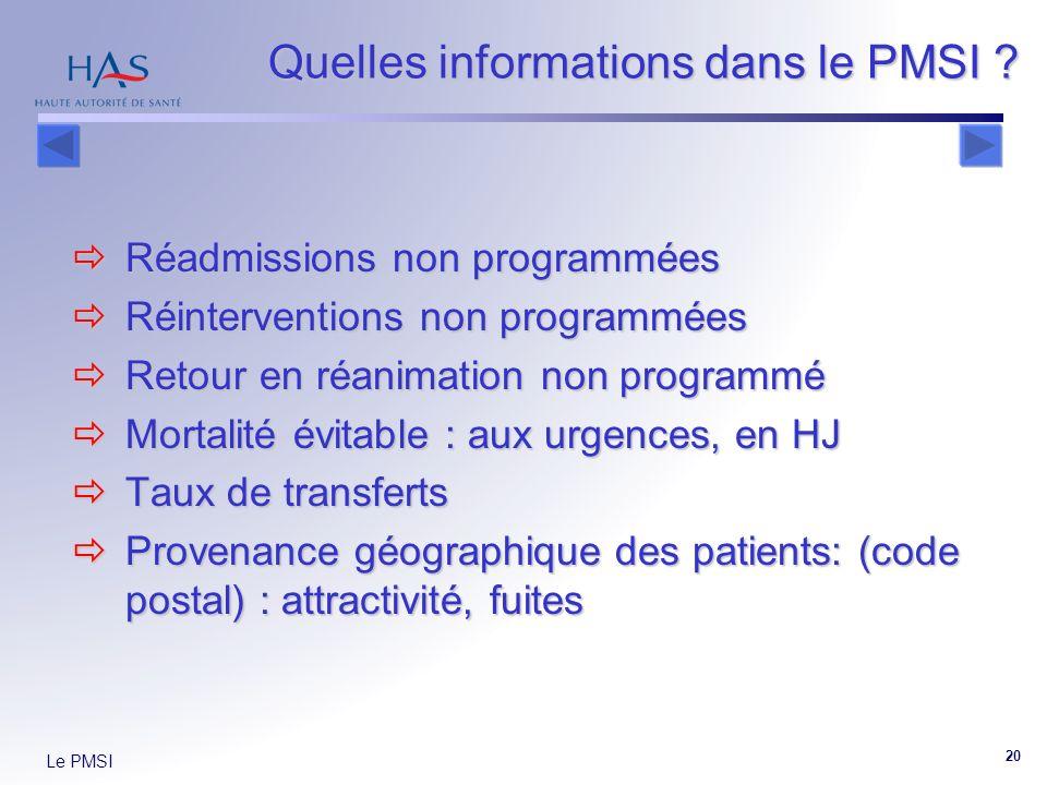 Quelles informations dans le PMSI