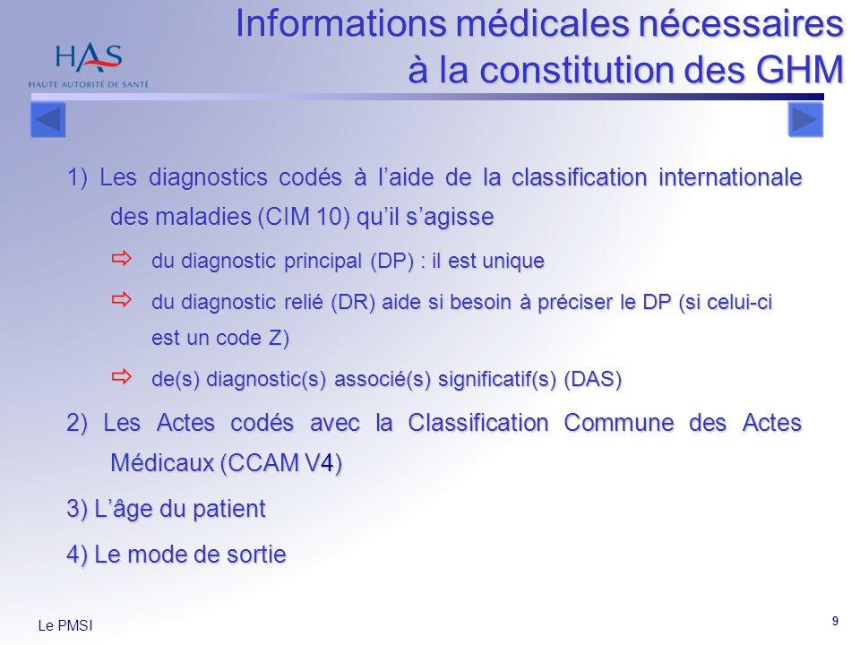 Informations médicales nécessaires à la constitution des GHM