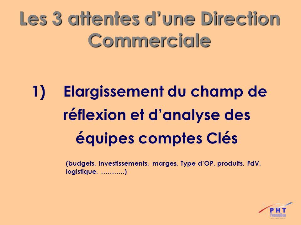 Les 3 attentes d'une Direction Commerciale
