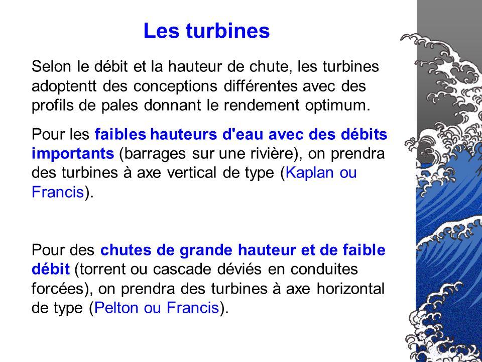 Les turbines
