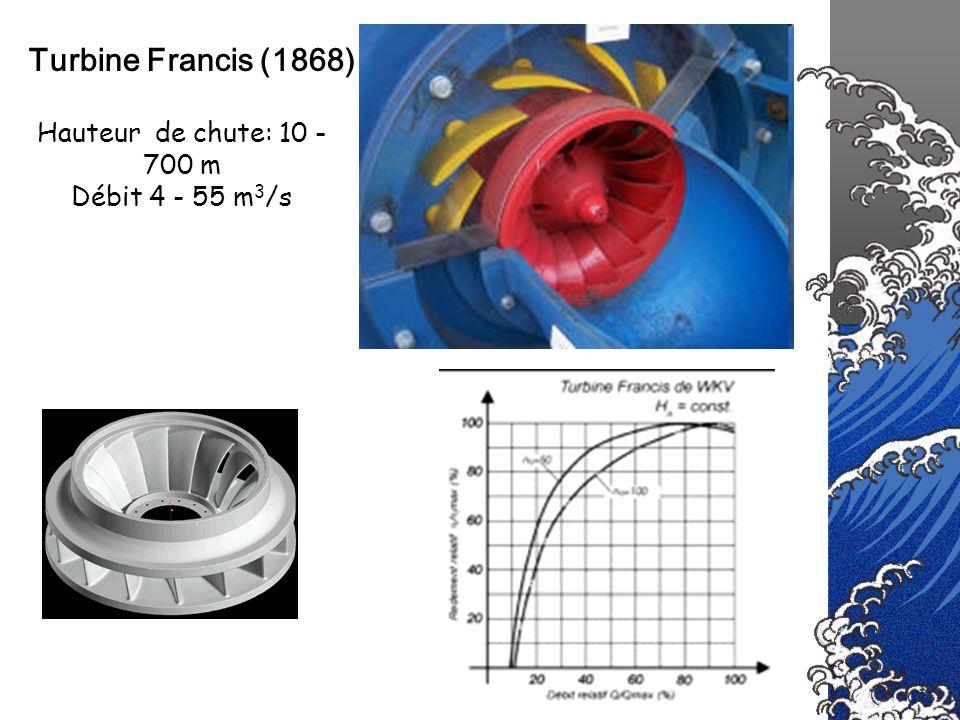 Turbine Francis (1868) Hauteur de chute: 10 - 700 m Débit 4 - 55 m3/s