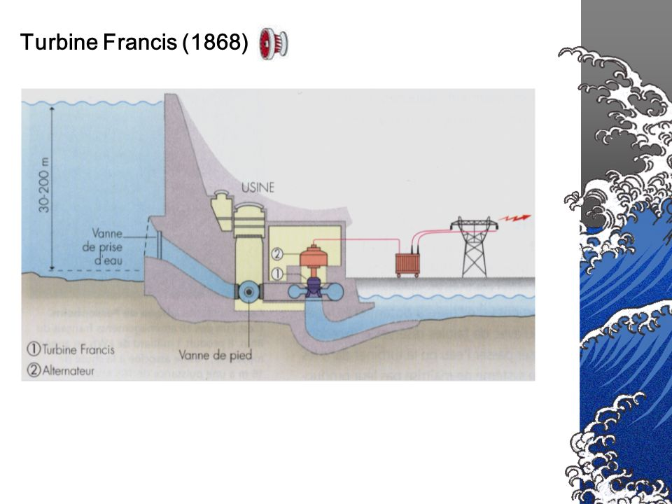 Turbine Francis (1868)
