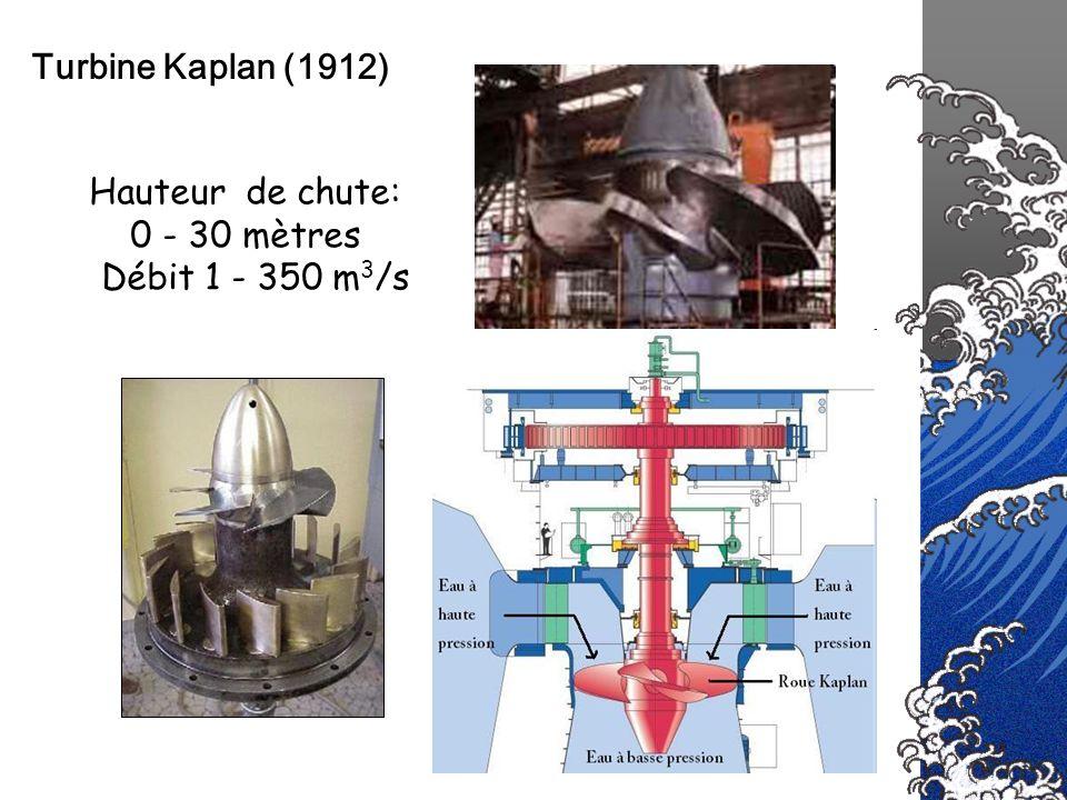 Turbine Kaplan (1912) Hauteur de chute: 0 - 30 mètres Débit 1 - 350 m3/s