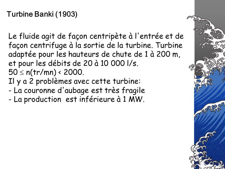 Turbine Banki (1903)