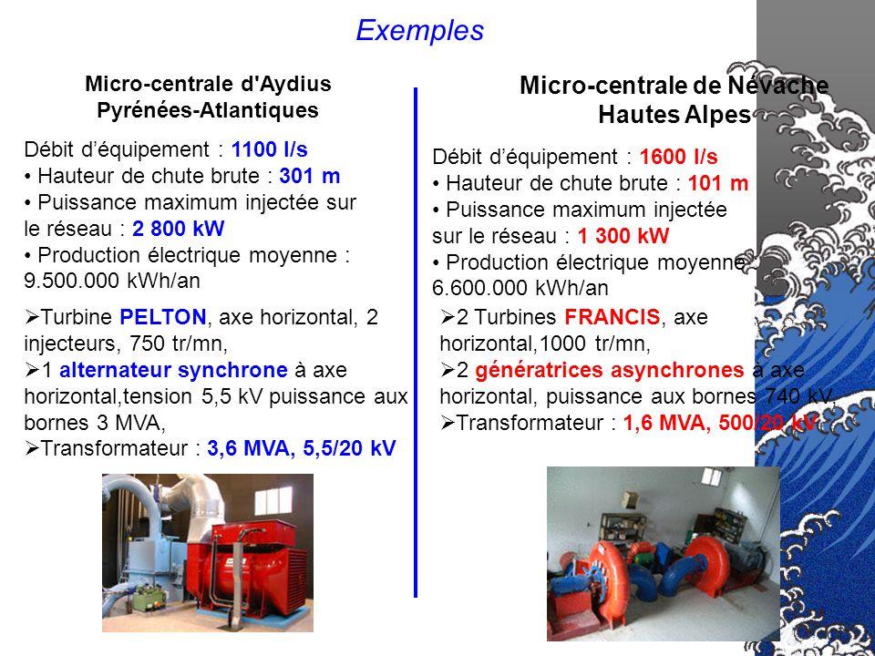 Exemples Micro-centrale de Névache Hautes Alpes
