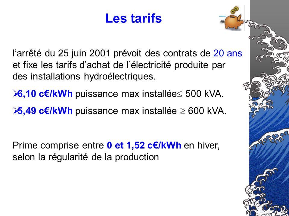Les tarifs