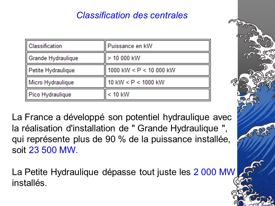 Classification des centrales