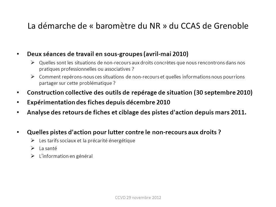La démarche de « baromètre du NR » du CCAS de Grenoble