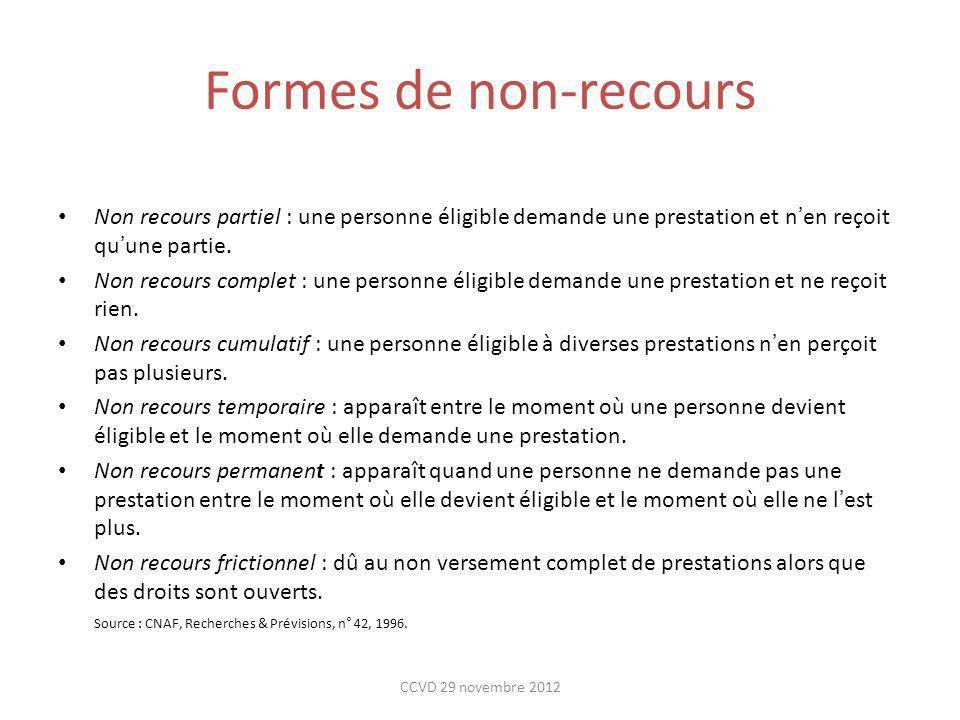 Formes de non-recours Non recours partiel : une personne éligible demande une prestation et n'en reçoit qu'une partie.