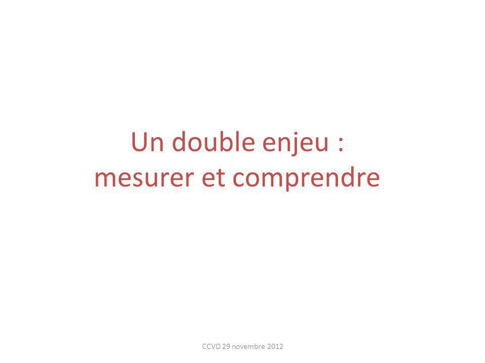 Un double enjeu : mesurer et comprendre