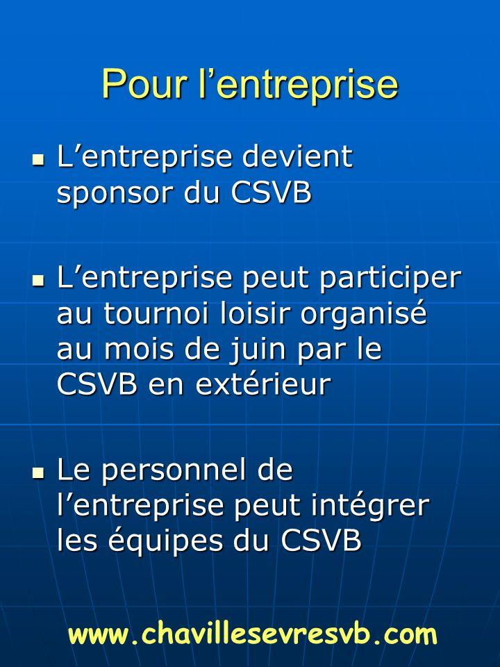 Pour l'entreprise L'entreprise devient sponsor du CSVB