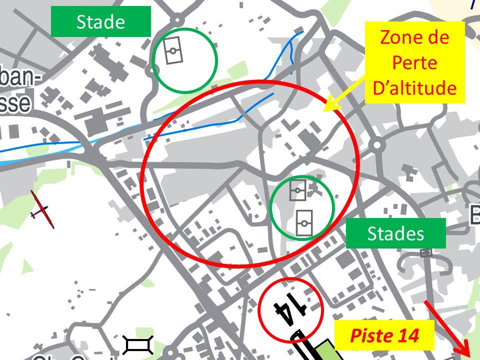 Stade Zone de Perte D'altitude Stades Piste 14