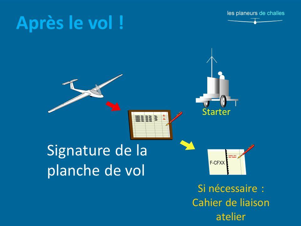 Après le vol ! Signature de la planche de vol Si nécessaire :