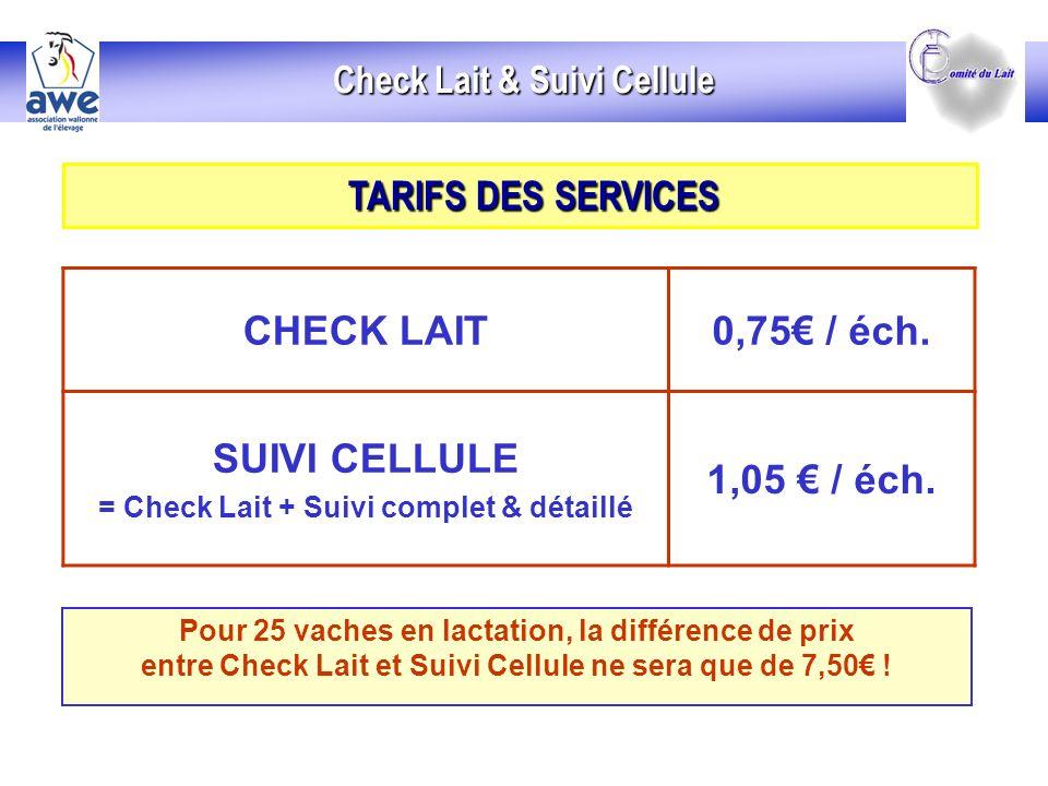 TARIFS DES SERVICES CHECK LAIT 0,75€ / éch. SUIVI CELLULE