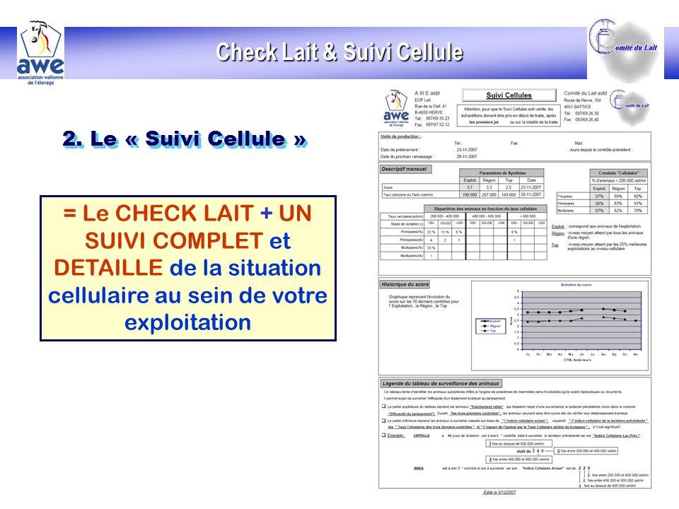 Check Lait & Suivi Cellule
