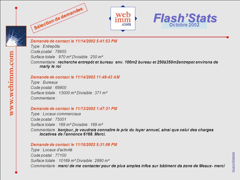 Sélection de demandes Demande de contact le 11/14/2002 5:41:53 PM