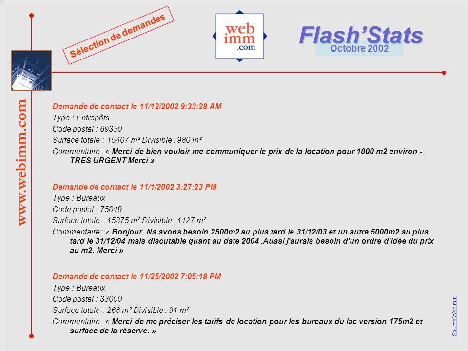 Sélection de demandes Demande de contact le 11/12/2002 9:33:28 AM