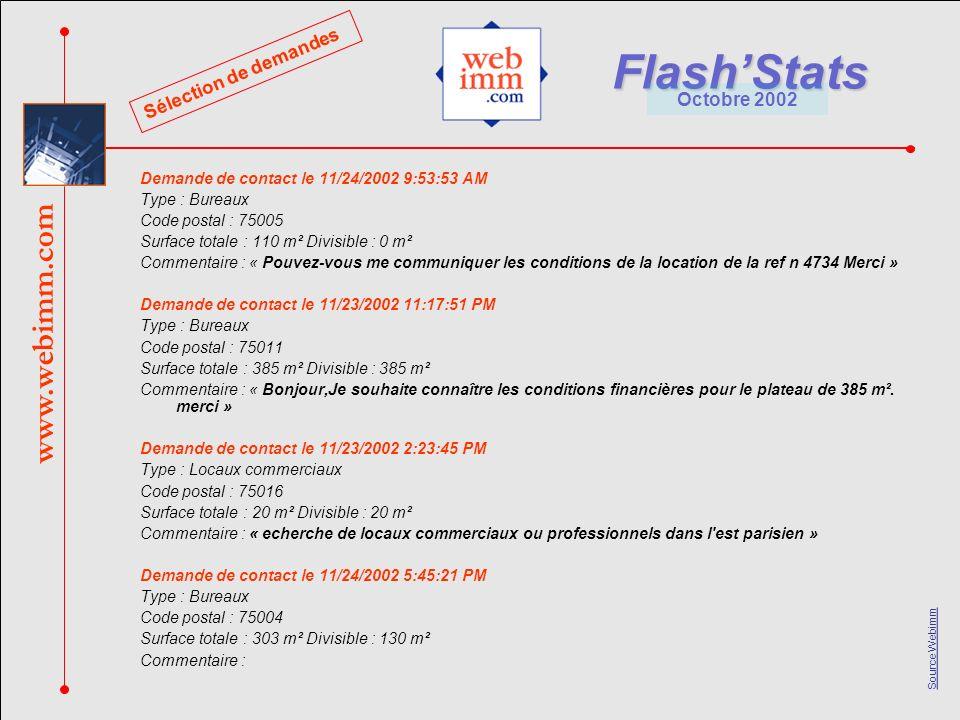 Sélection de demandes Demande de contact le 11/24/2002 9:53:53 AM