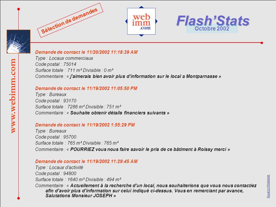 Sélection de demandes Demande de contact le 11/20/2002 11:18:39 AM