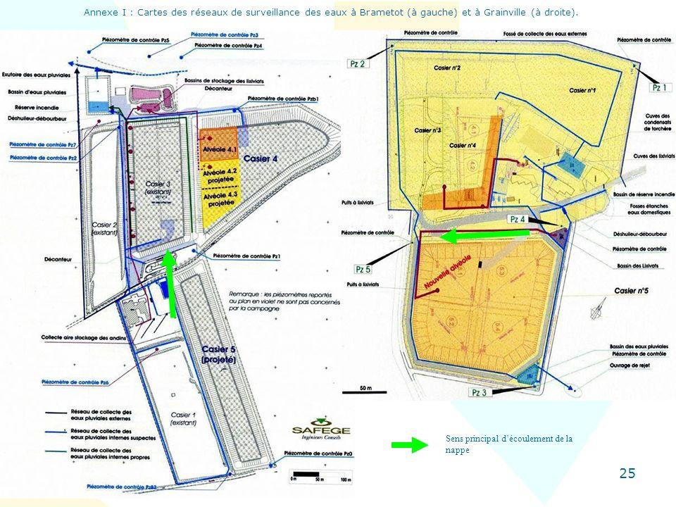 Annexe I : Cartes des réseaux de surveillance des eaux à Brametot (à gauche) et à Grainville (à droite).
