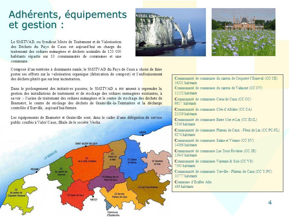 Adhérents, équipements et gestion :