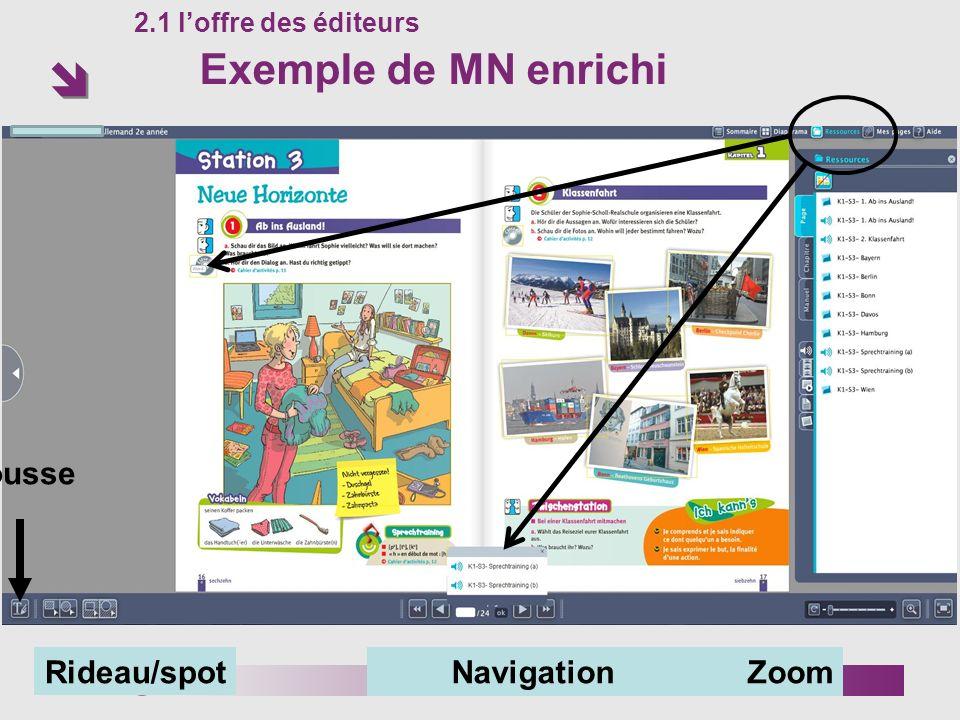2.1 l'offre des éditeurs Exemple de MN enrichi