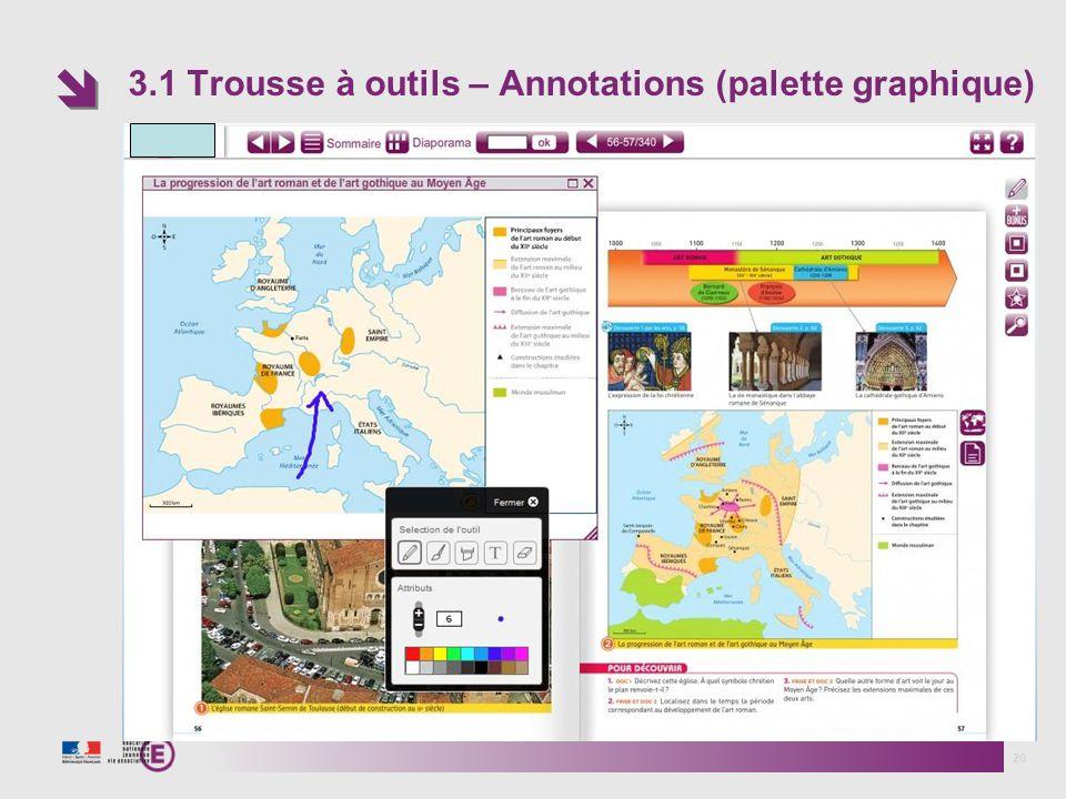 3.1 Trousse à outils – Annotations (palette graphique)