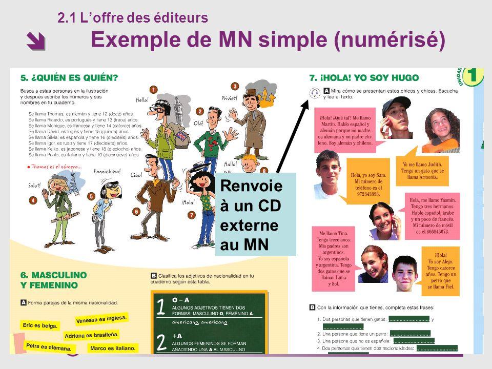 2.1 L'offre des éditeurs Exemple de MN simple (numérisé)