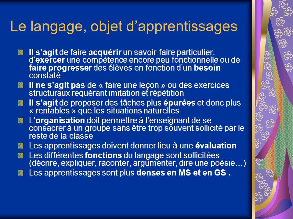 Le langage, objet d'apprentissages