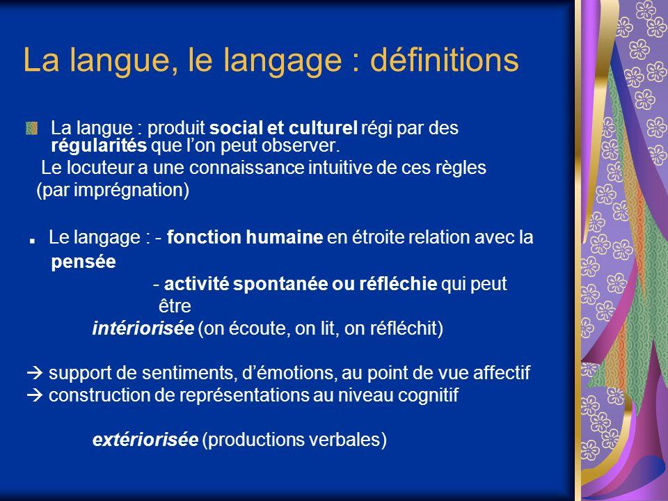 La langue, le langage : définitions
