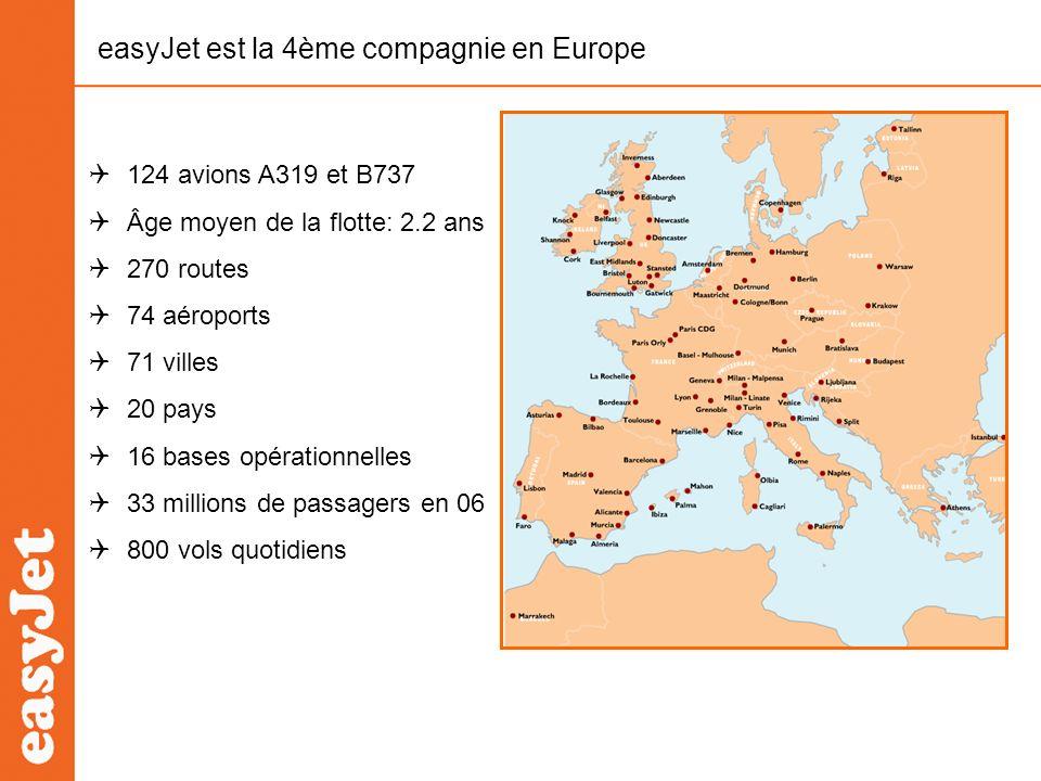 easyJet est la 4ème compagnie en Europe
