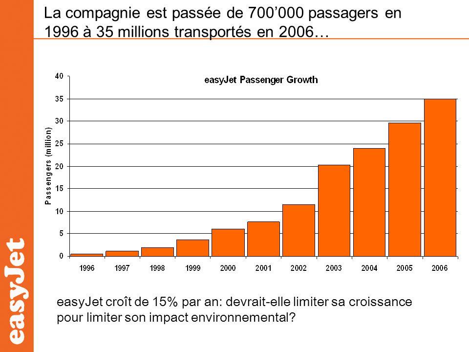 La compagnie est passée de 700'000 passagers en 1996 à 35 millions transportés en 2006…