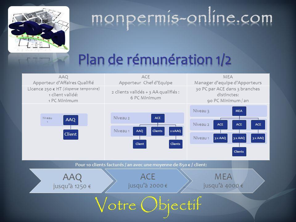 monpermis-online.com Votre Objectif Plan de rémunération 1/2
