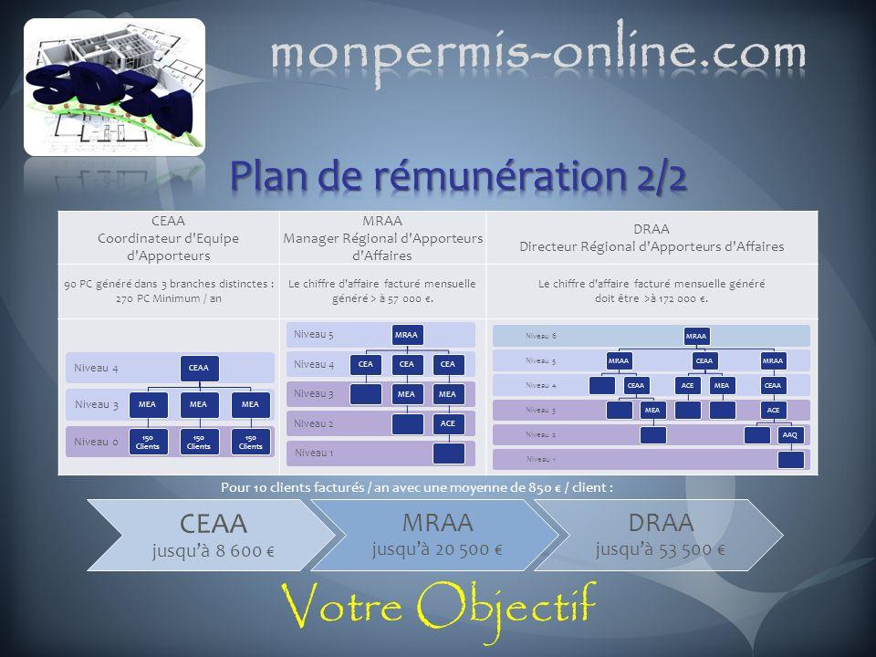 monpermis-online.com Votre Objectif Plan de rémunération 2/2