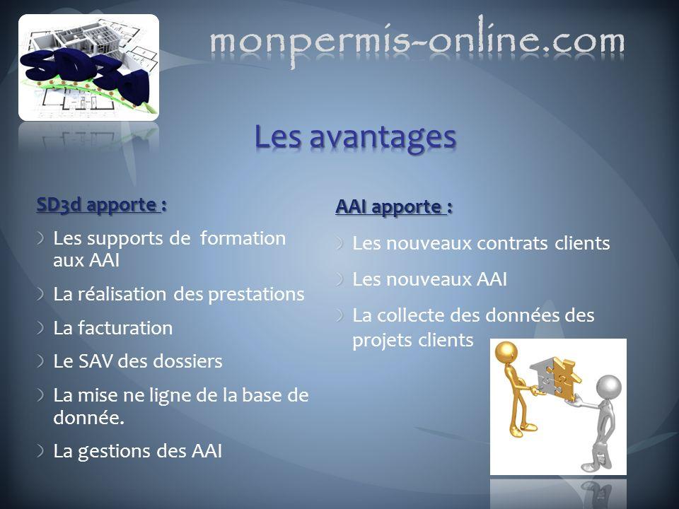 monpermis-online.com Les avantages SD3d apporte :