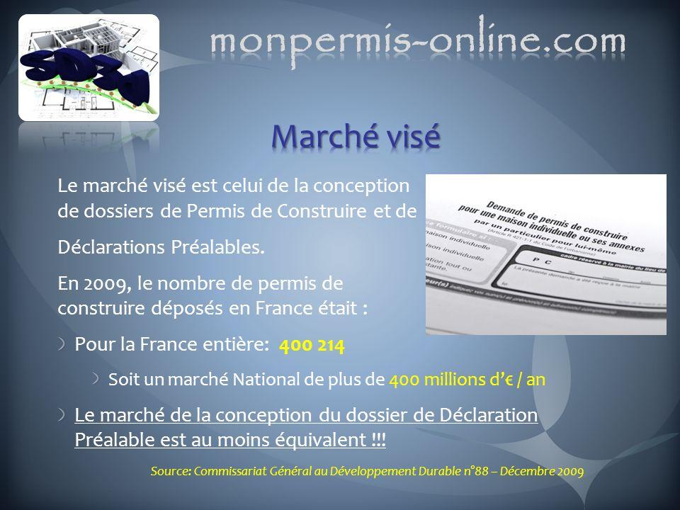 monpermis-online.com Marché visé