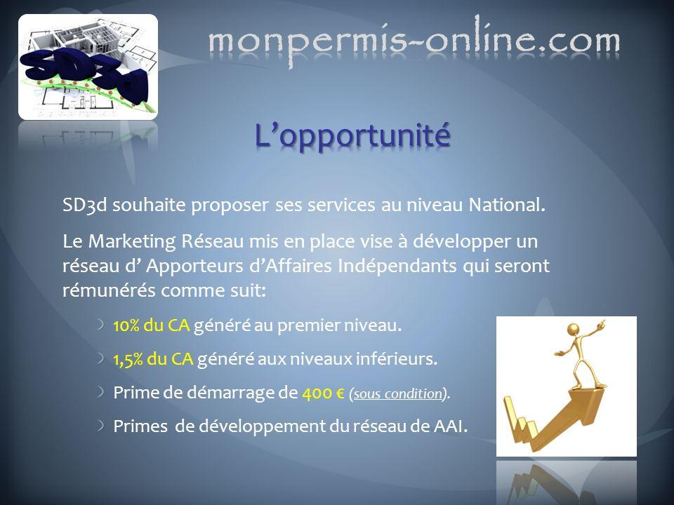 monpermis-online.com L'opportunité