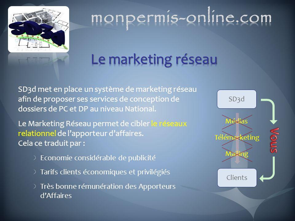 monpermis-online.com Le marketing réseau Vous