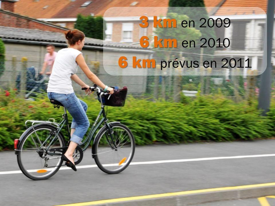 3 km en 2009 6 km en 2010 6 km prévus en 2011
