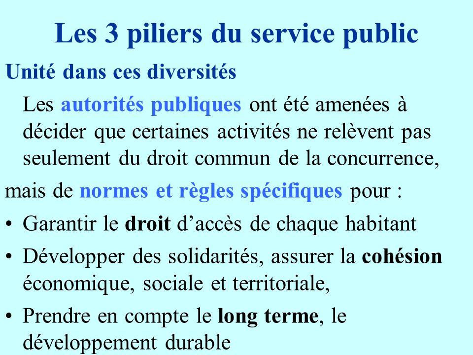 Les 3 piliers du service public