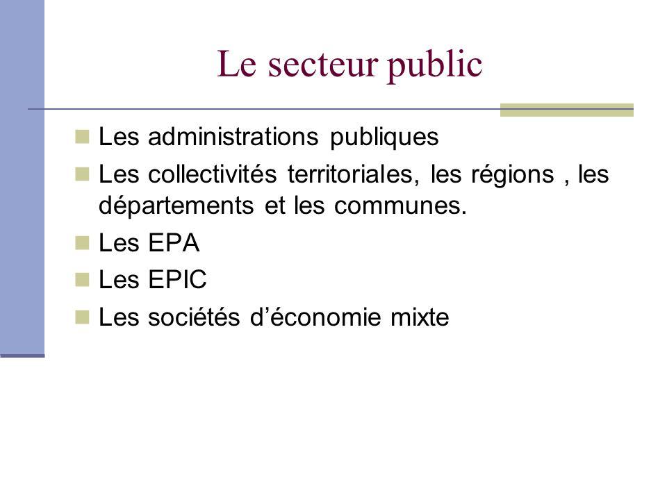 Le secteur public Les administrations publiques
