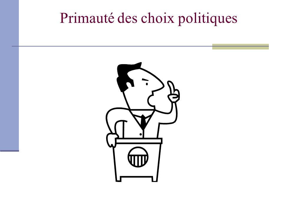 Primauté des choix politiques