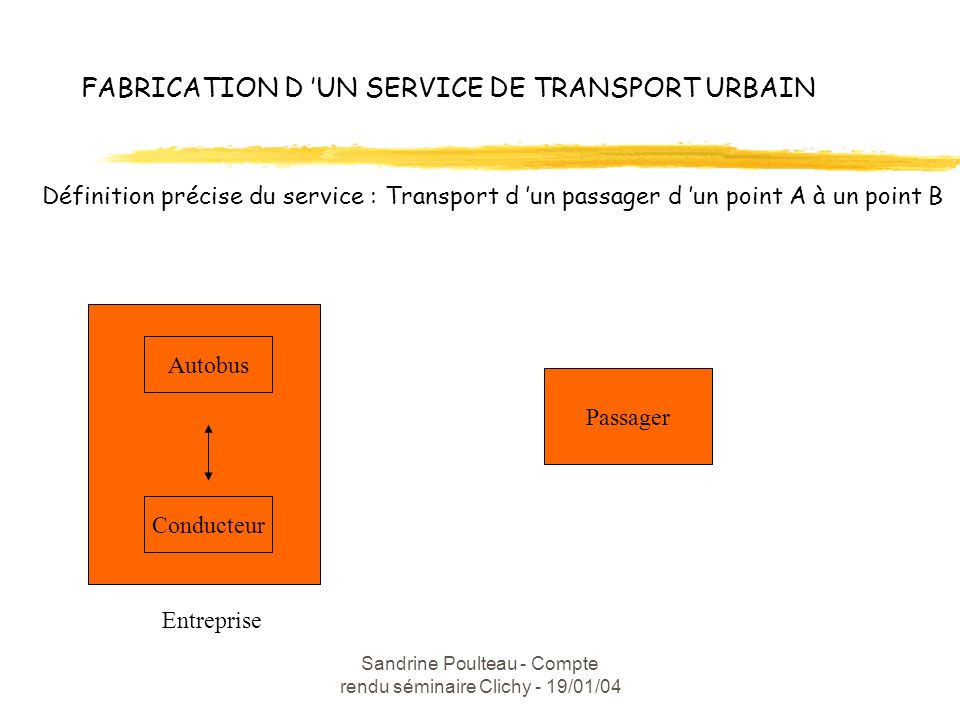 FABRICATION D 'UN SERVICE DE TRANSPORT URBAIN