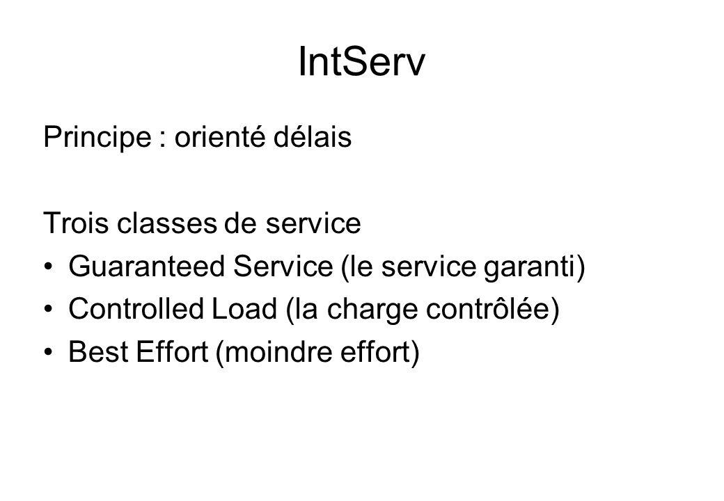 IntServ Principe : orienté délais Trois classes de service