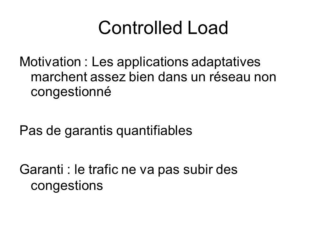 Controlled Load Motivation : Les applications adaptatives marchent assez bien dans un réseau non congestionné.