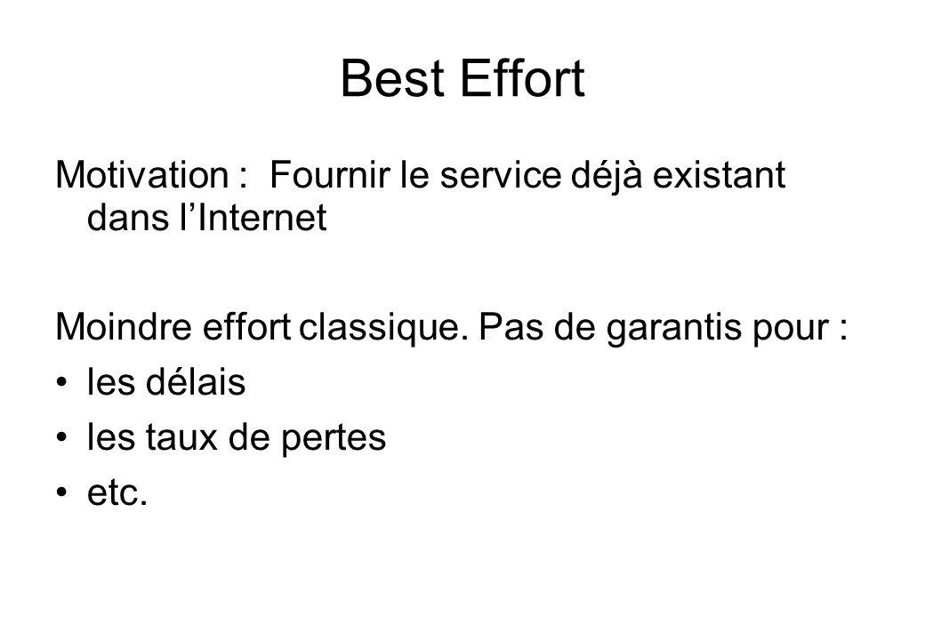 Best Effort Motivation : Fournir le service déjà existant dans l'Internet. Moindre effort classique. Pas de garantis pour :